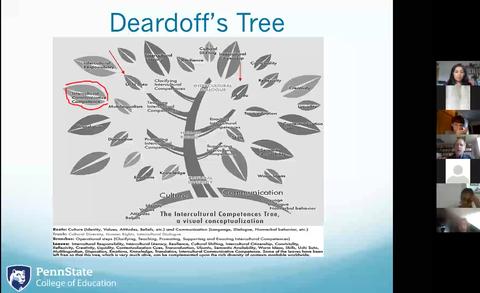 Gerald Letendres presentation