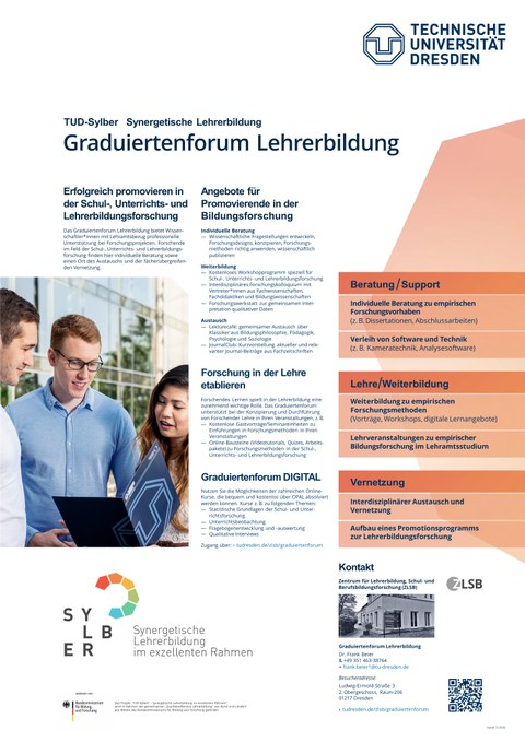 Angebote des Graduiertenforum